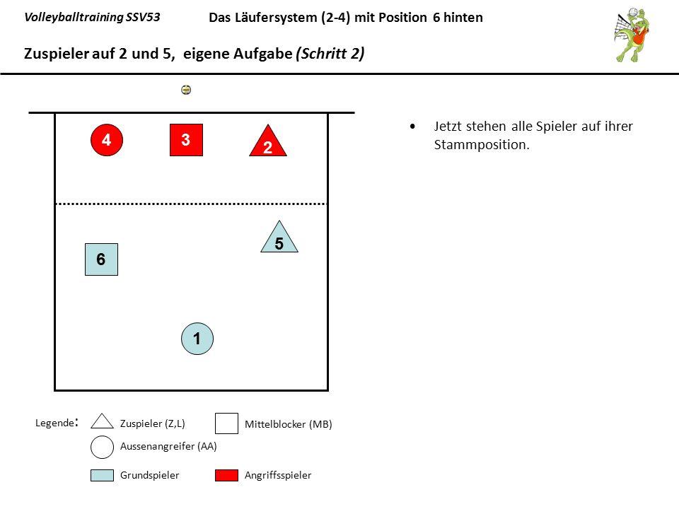 Zuspieler auf 2 und 5, eigene Aufgabe (Schritt 2)