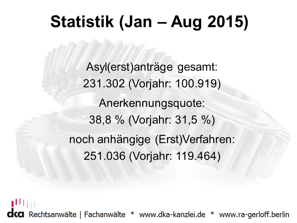 Statistik (Jan – Aug 2015) Asyl(erst)anträge gesamt: