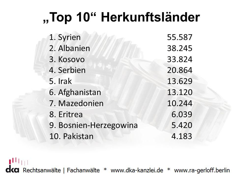 """Top 10 Herkunftsländer"