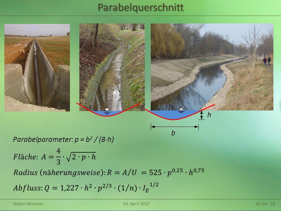 Parabelquerschnitt h b Parabelparameter: p = b2 / (8∙h)