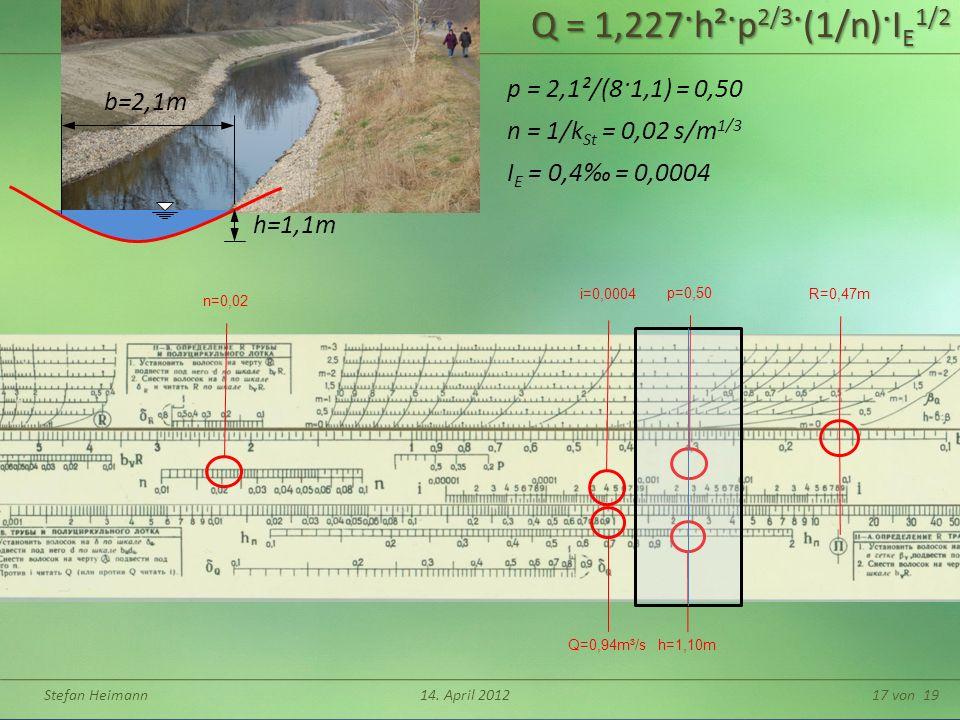 Q = 1,227·h²·p2/3·(1/n)·IE1/2 p = 2,1²/(8·1,1) = 0,50 b=2,1m