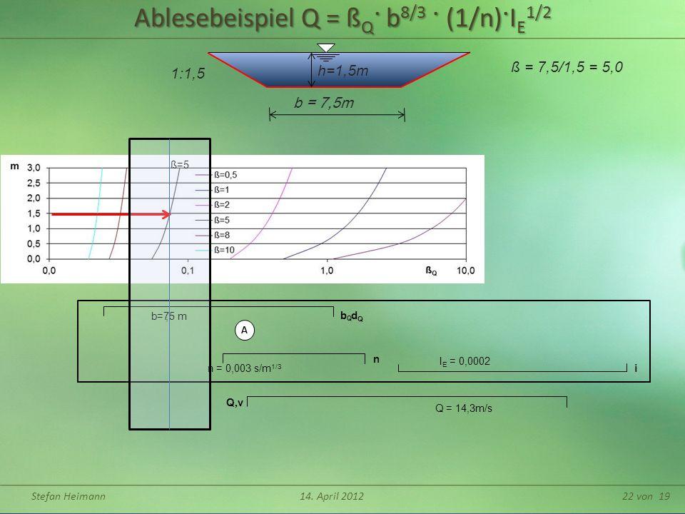 Ablesebeispiel Q = ßQ· b8/3 · (1/n)·IE1/2