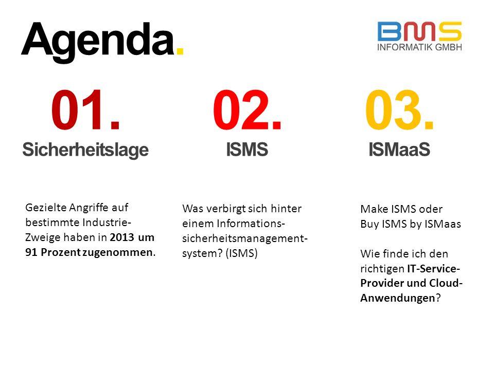 01. 02. 03. Agenda. Sicherheitslage ISMS ISMaaS