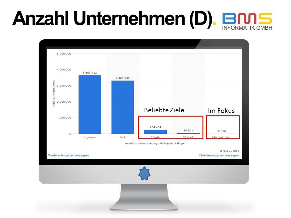 Anzahl Unternehmen (D).