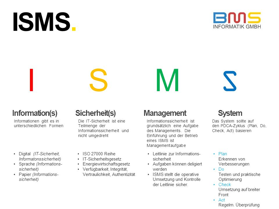 I S M S ISMS. Information(s) Sicherheit(s) Management System