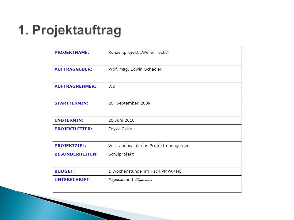 "1. Projektauftrag PROJEKTNAME: Konzertprojekt ""Weiler rockt"