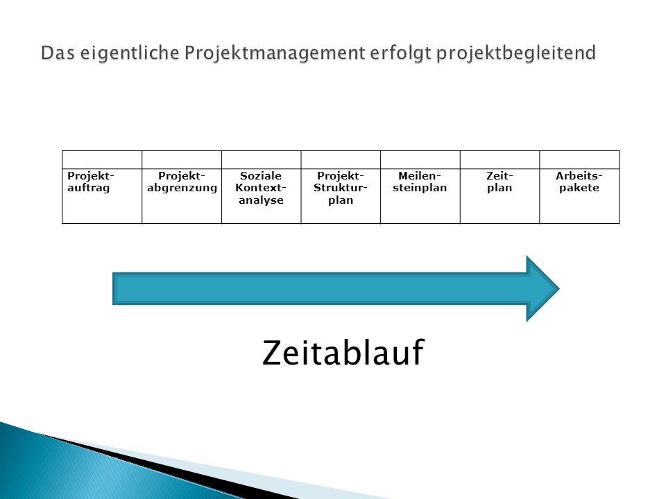 Das eigentliche Projektmanagement erfolgt projektbegleitend
