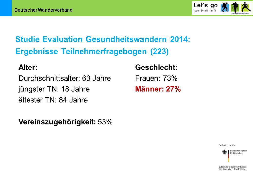Studie Evaluation Gesundheitswandern 2014: