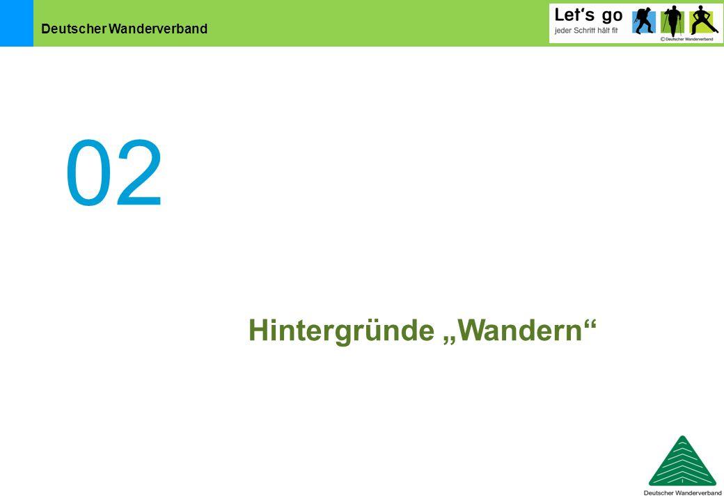 """02 Hintergründe """"Wandern"""
