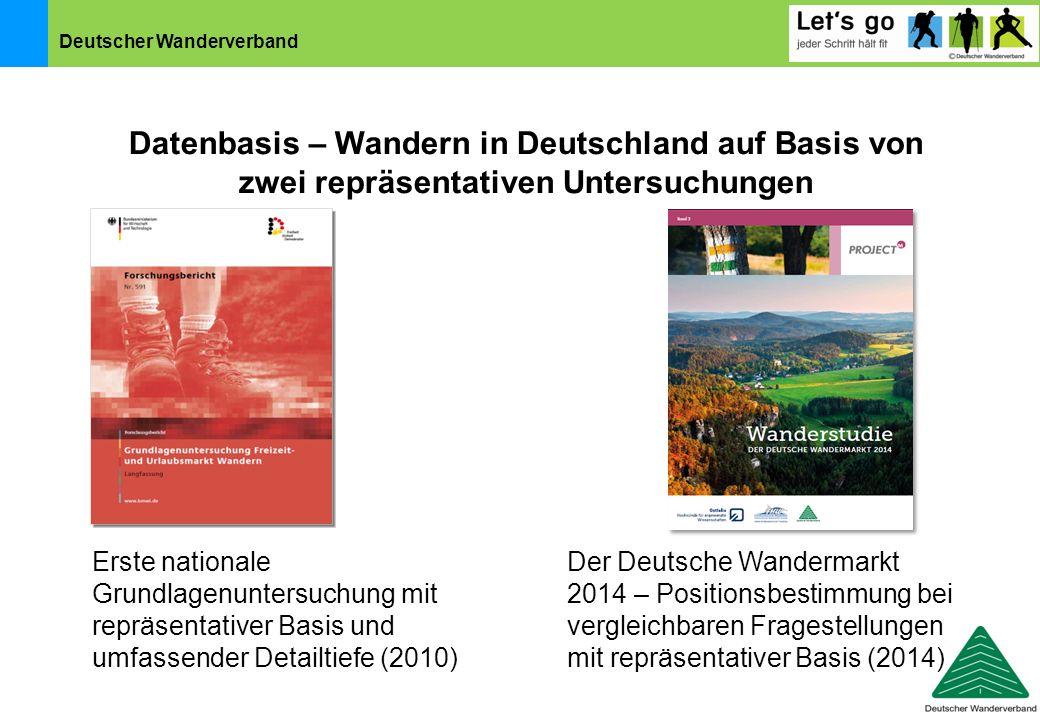 Datenbasis – Wandern in Deutschland auf Basis von zwei repräsentativen Untersuchungen