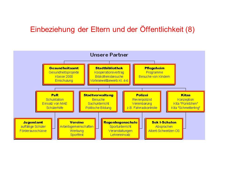 Einbeziehung der Eltern und der Öffentlichkeit (8)