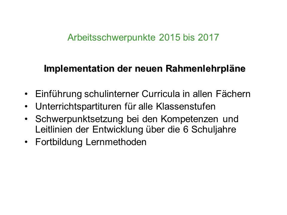 Arbeitsschwerpunkte 2015 bis 2017