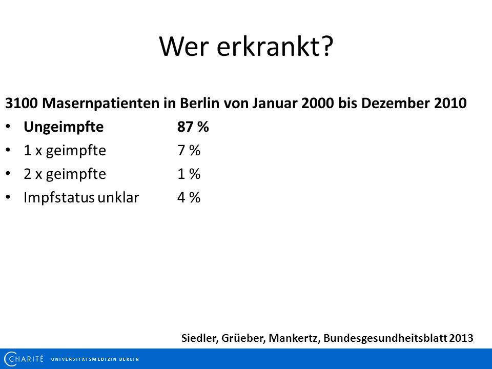 Wer erkrankt 3100 Masernpatienten in Berlin von Januar 2000 bis Dezember 2010. Ungeimpfte 87 % 1 x geimpfte 7 %