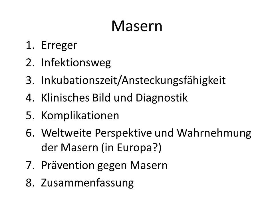 Masern Erreger Infektionsweg Inkubationszeit/Ansteckungsfähigkeit