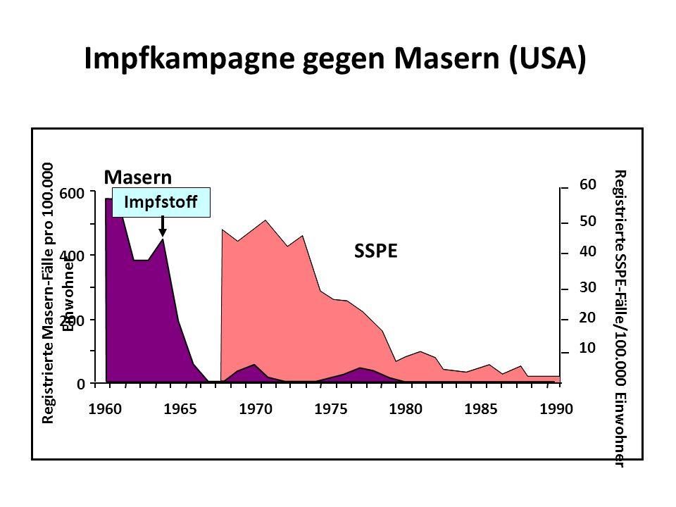Impfkampagne gegen Masern (USA)