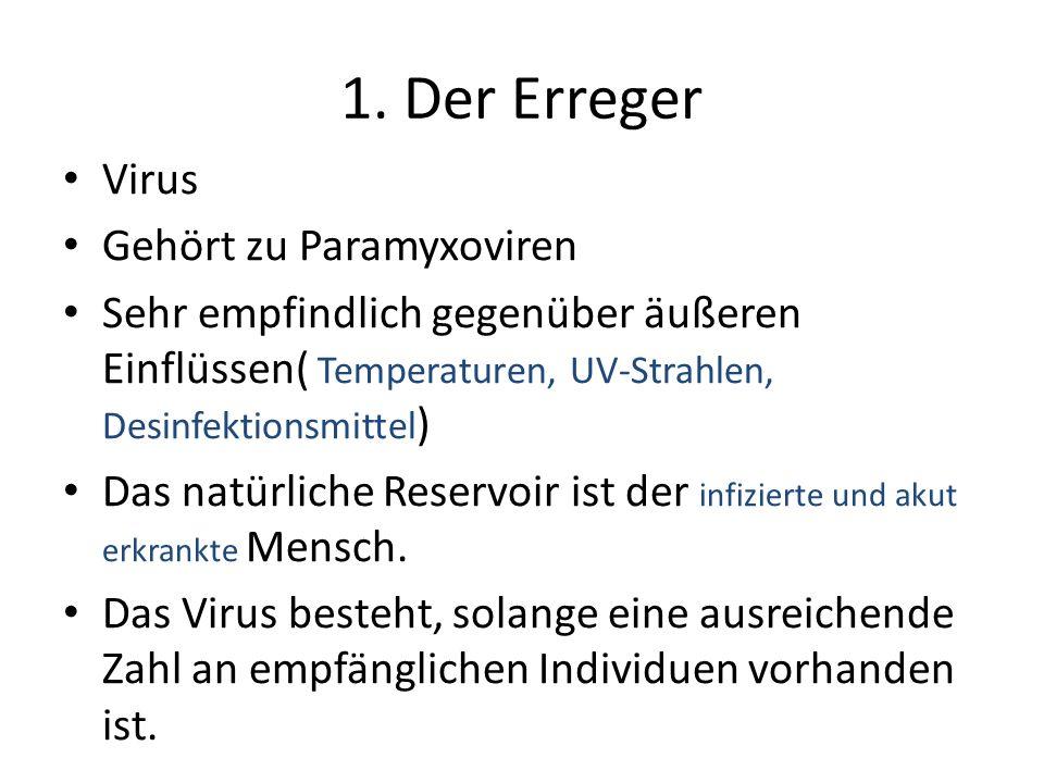 1. Der Erreger Virus Gehört zu Paramyxoviren