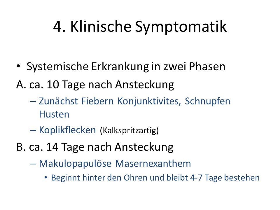 4. Klinische Symptomatik