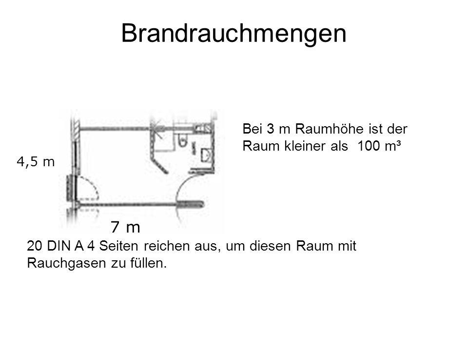 Brandrauchmengen Bei 3 m Raumhöhe ist der Raum kleiner als 100 m³. 4,5 m. 6 m. 7 m.