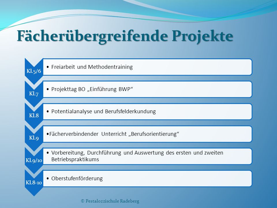 Fächerübergreifende Projekte