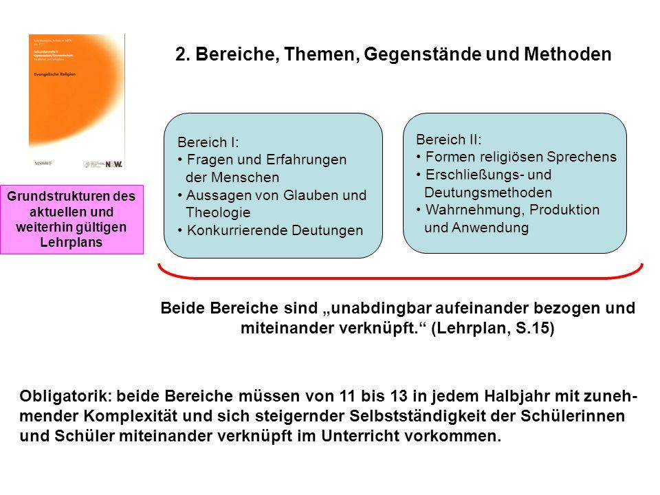 2. Bereiche, Themen, Gegenstände und Methoden