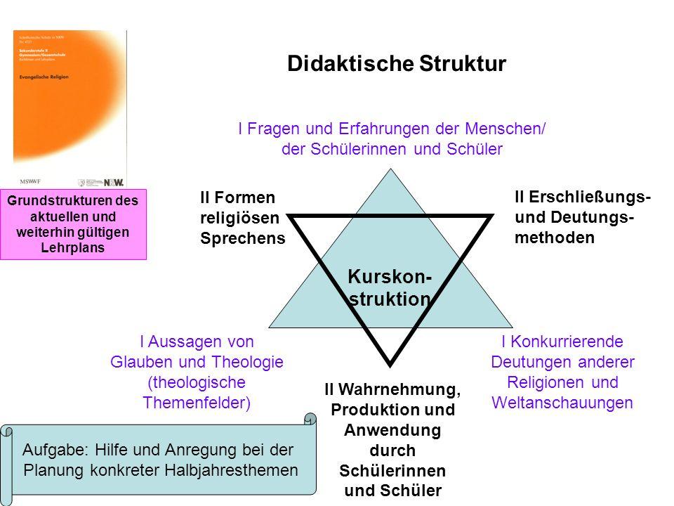 Grundstrukturen des aktuellen und weiterhin gültigen Lehrplans