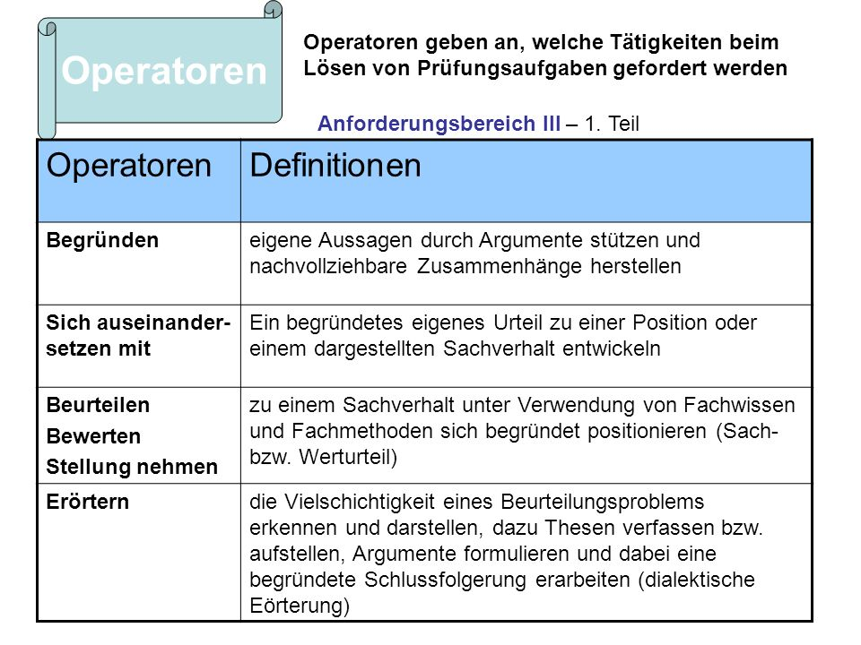 Operatoren Operatoren Definitionen