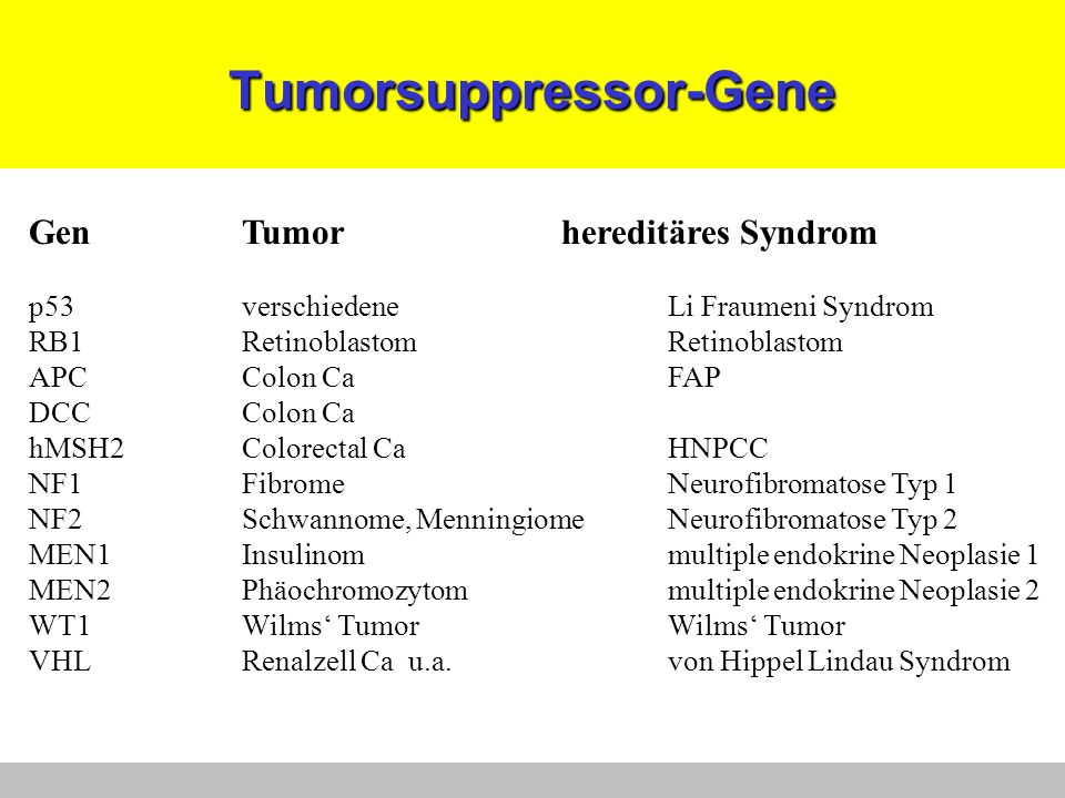 Tumorsuppressor-Gene