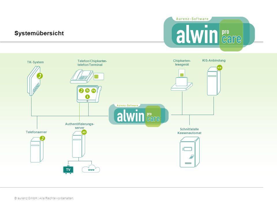 Authentifizierungs-server Schnittstelle Kassenautomat