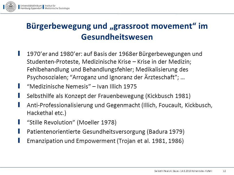 """Bürgerbewegung und """"grassroot movement im Gesundheitswesen"""