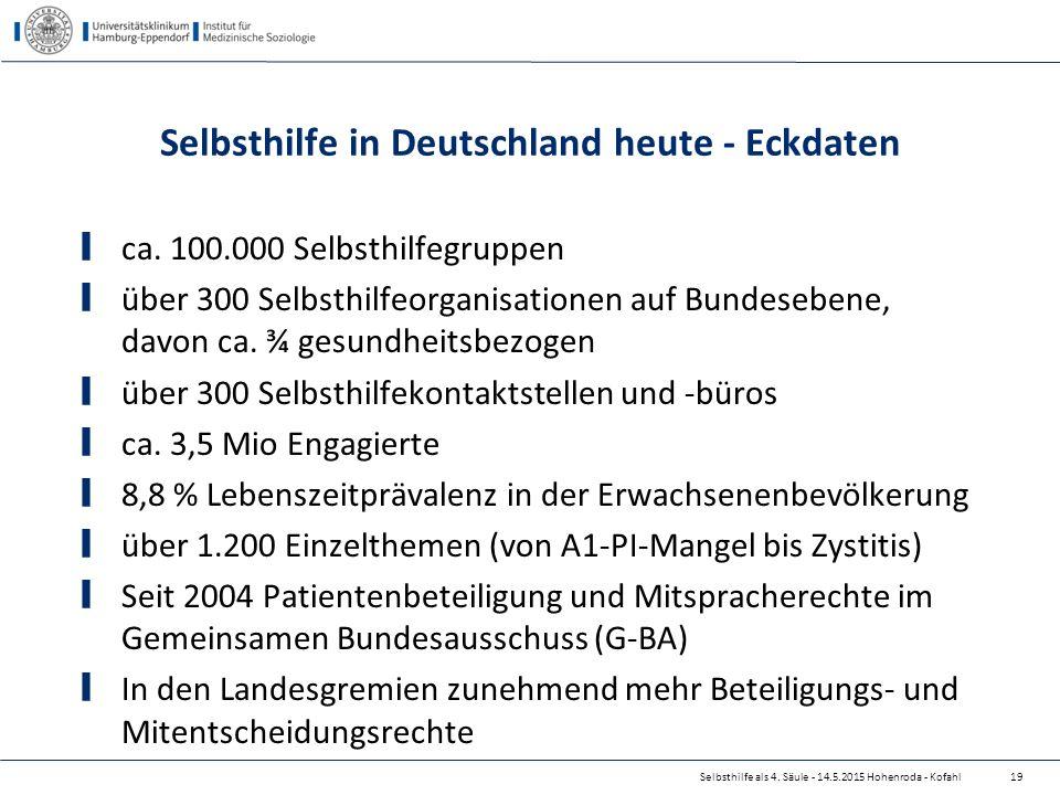 Selbsthilfe in Deutschland heute - Eckdaten