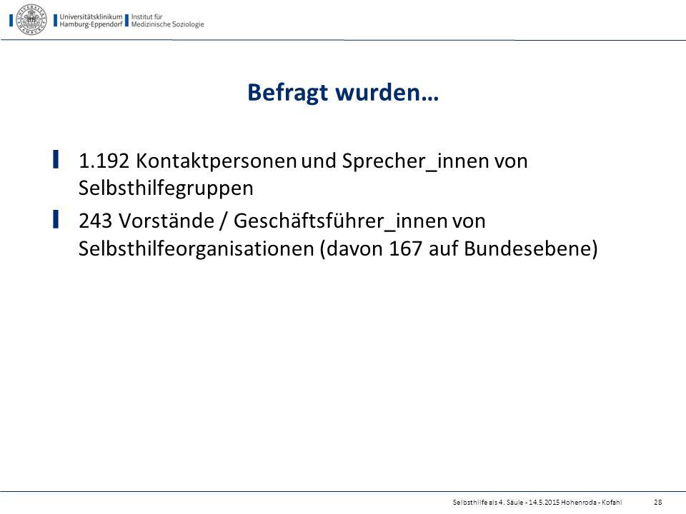Befragt wurden… 1.192 Kontaktpersonen und Sprecher_innen von Selbsthilfegruppen.