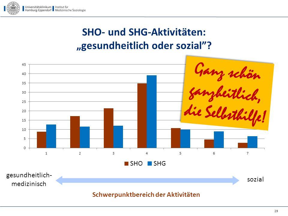"""SHO- und SHG-Aktivitäten: """"gesundheitlich oder sozial"""