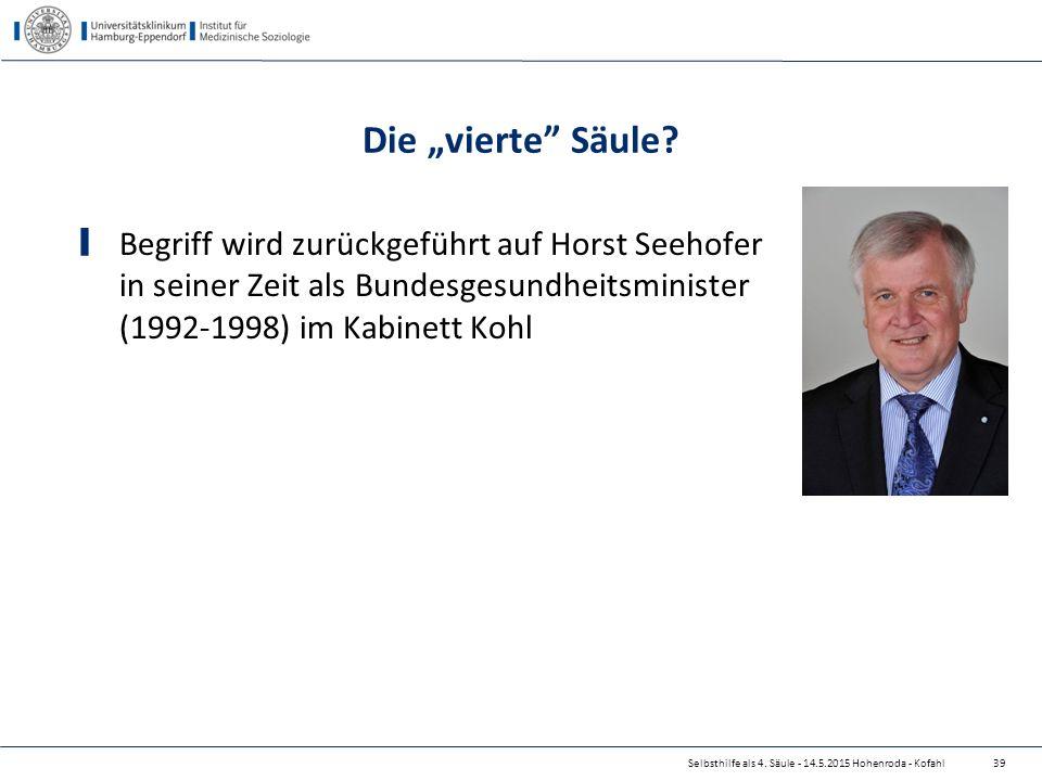 """Die """"vierte Säule Begriff wird zurückgeführt auf Horst Seehofer in seiner Zeit als Bundesgesundheitsminister (1992-1998) im Kabinett Kohl."""