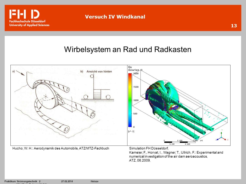 Wirbelsystem an Rad und Radkasten