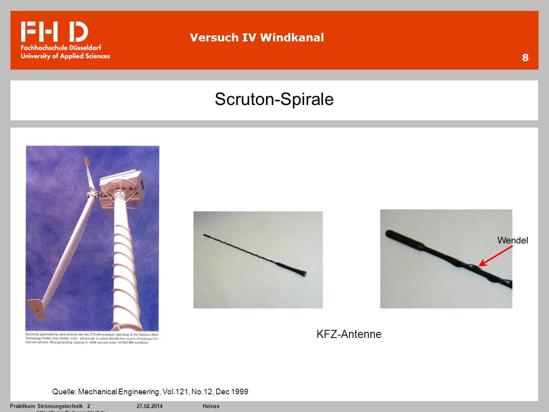 Scruton-Spirale KFZ-Antenne