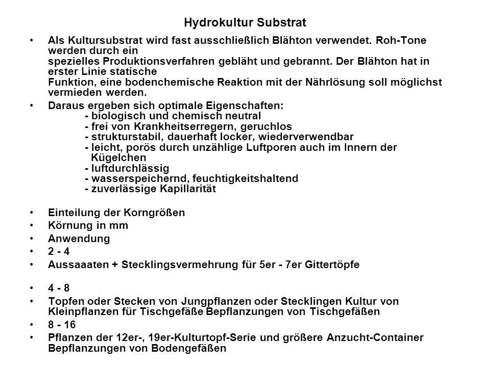 Hydrokultur Substrat