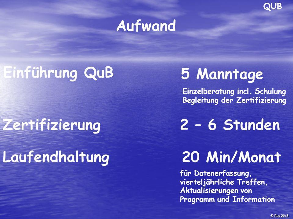Aufwand Einführung QuB 5 Manntage Zertifizierung 2 – 6 Stunden
