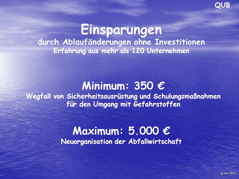 Einsparungen Minimum: 350 € Maximum: 5.000 €