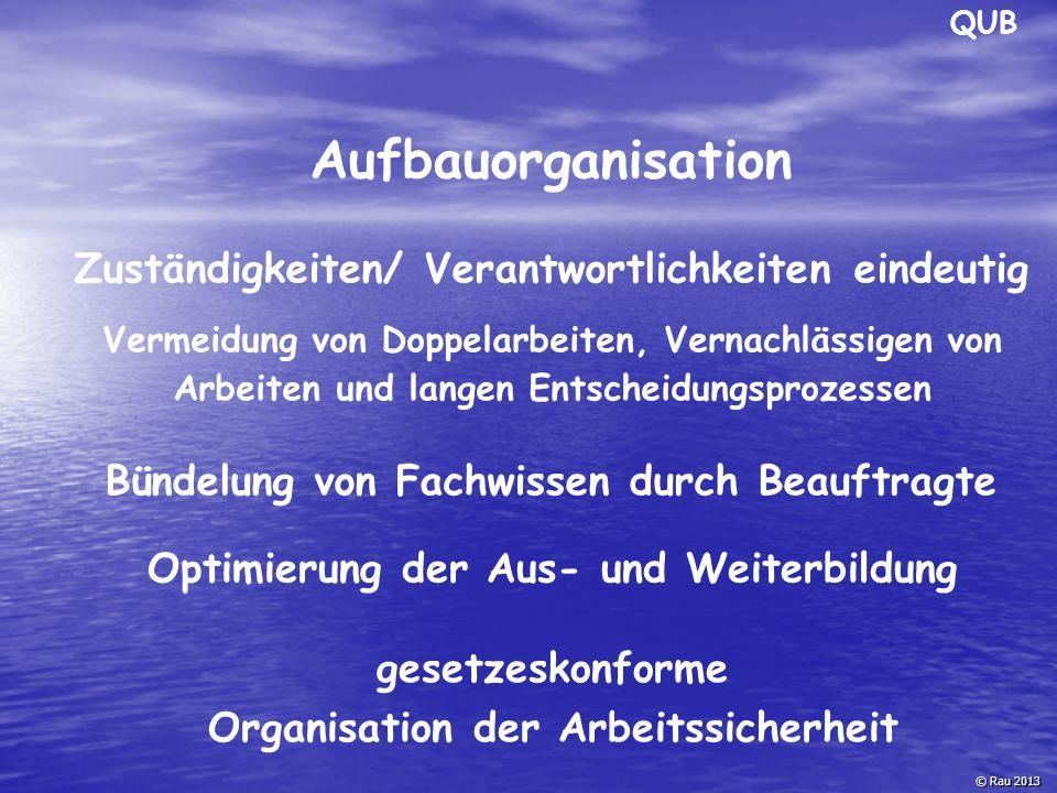 Aufbauorganisation Zuständigkeiten/ Verantwortlichkeiten eindeutig