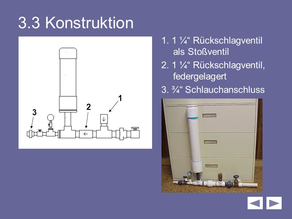 3.3 Konstruktion 1. 1 ¼ Rückschlagventil vv vv als Stoßventil