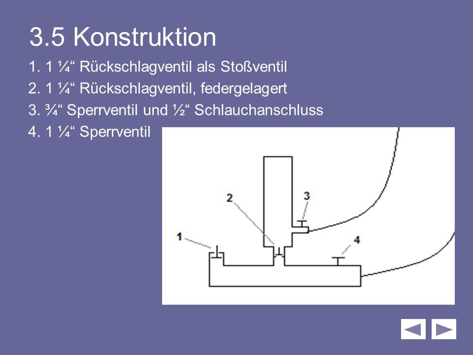 3.5 Konstruktion 1. 1 ¼ Rückschlagventil als Stoßventil