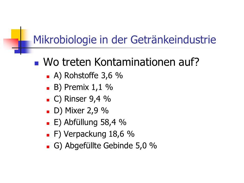 Mikrobiologie in der Getränkeindustrie