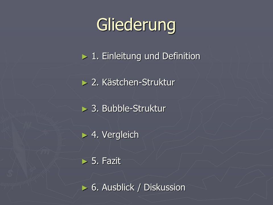 Gliederung 1. Einleitung und Definition 2. Kästchen-Struktur