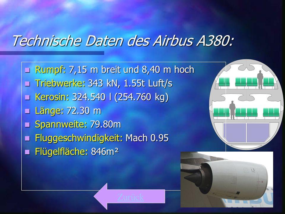 Technische Daten des Airbus A380: