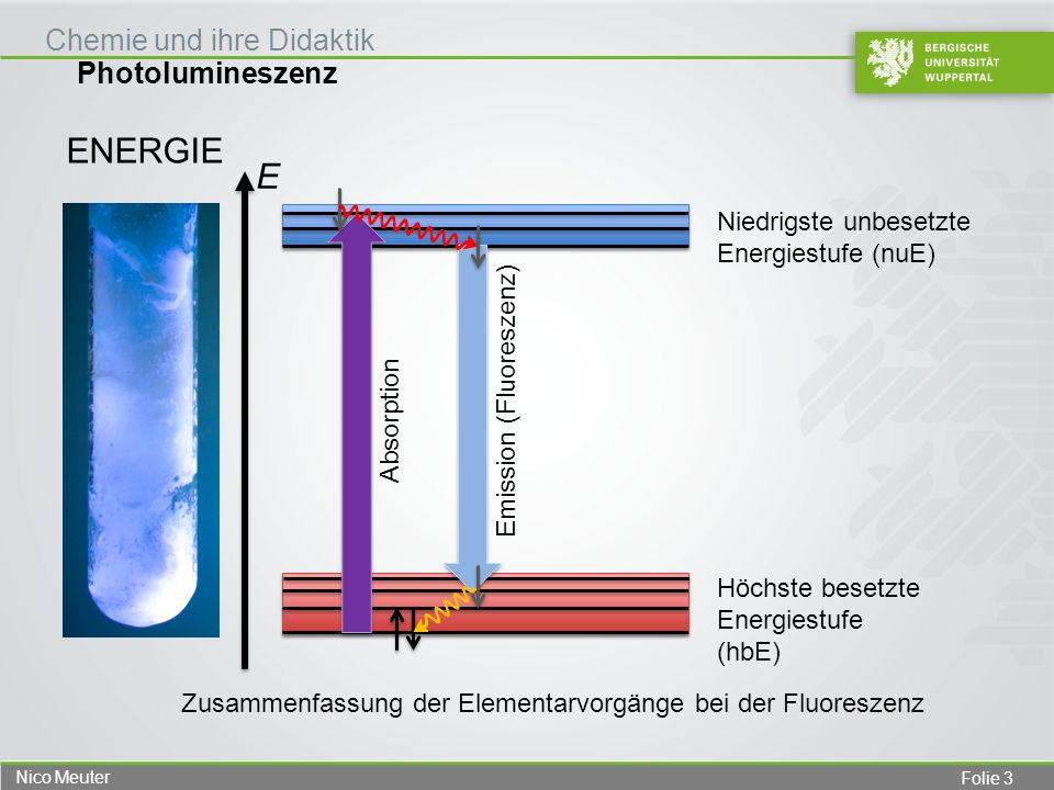Energie E Niedrigste unbesetzte Energiestufe (nuE)