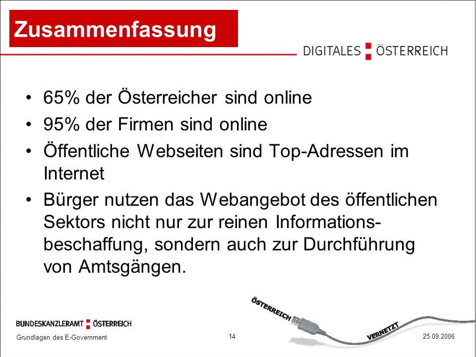 Zusammenfassung 65% der Österreicher sind online