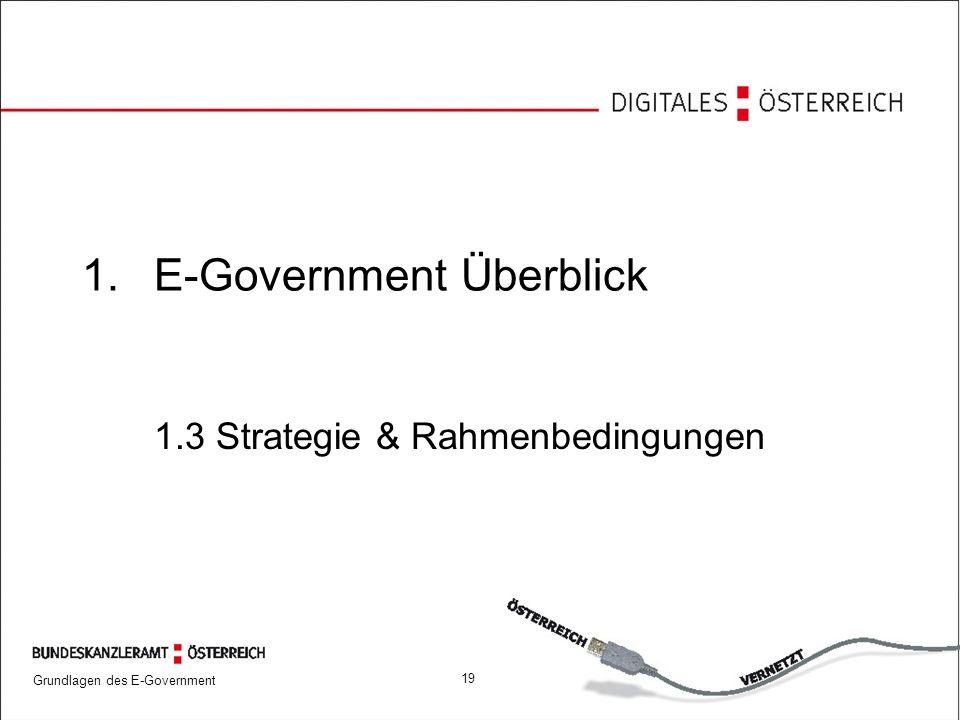 E-Government Überblick