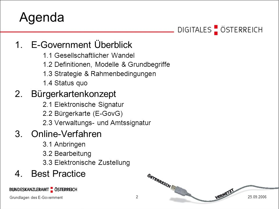 Agenda E-Government Überblick Bürgerkartenkonzept Online-Verfahren