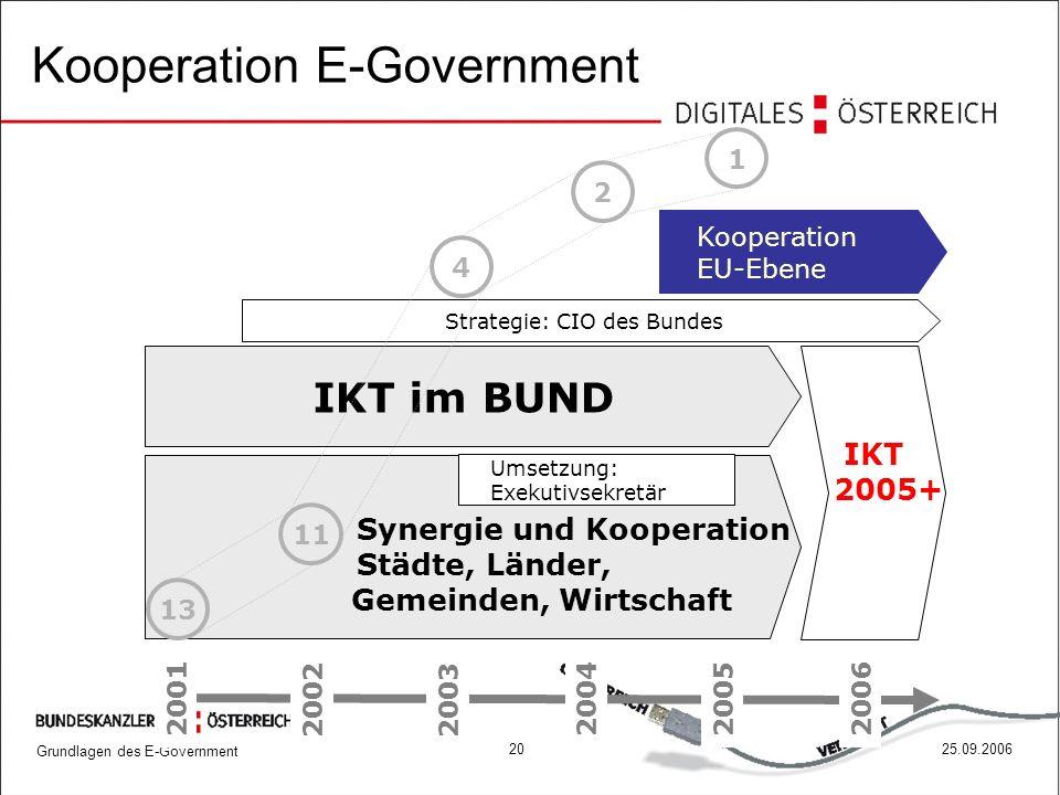 Kooperation E-Government