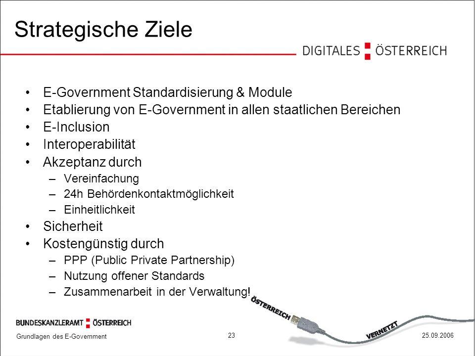 Strategische Ziele E-Government Standardisierung & Module